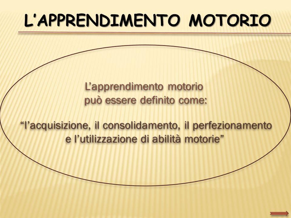 L'APPRENDIMENTO MOTORIO