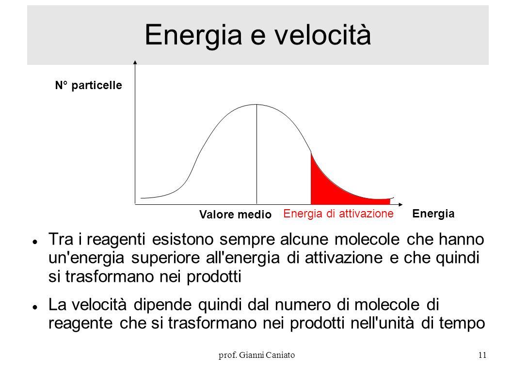 Energia e velocità N° particelle. Energia. Valore medio. Energia di attivazione.
