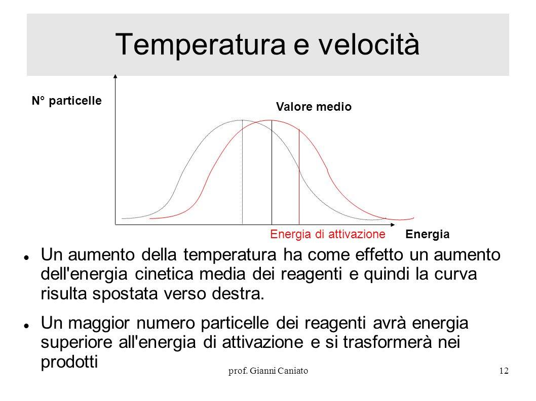 Temperatura e velocità