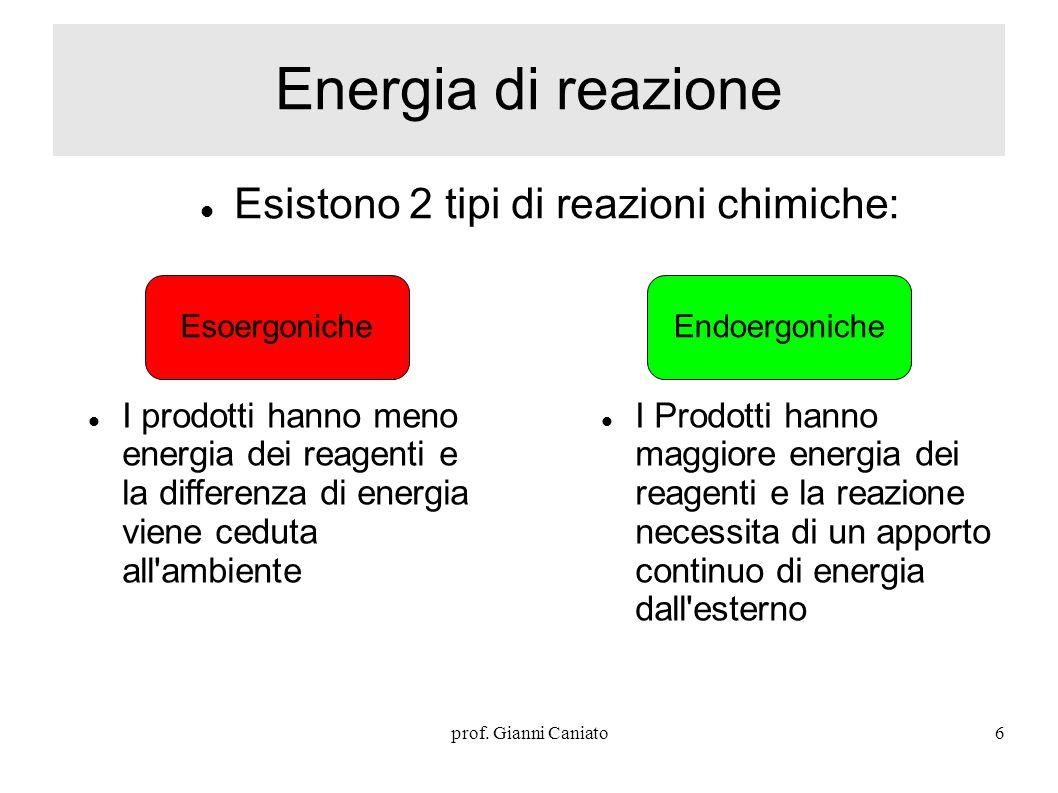 Esistono 2 tipi di reazioni chimiche: