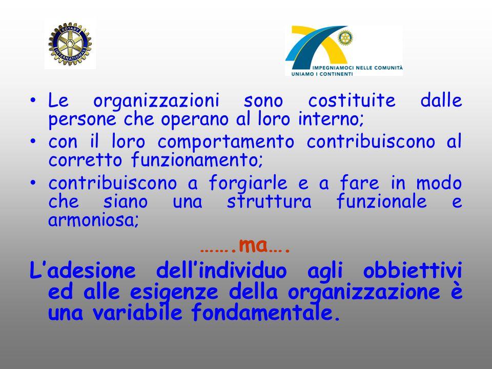 Le organizzazioni sono costituite dalle persone che operano al loro interno;