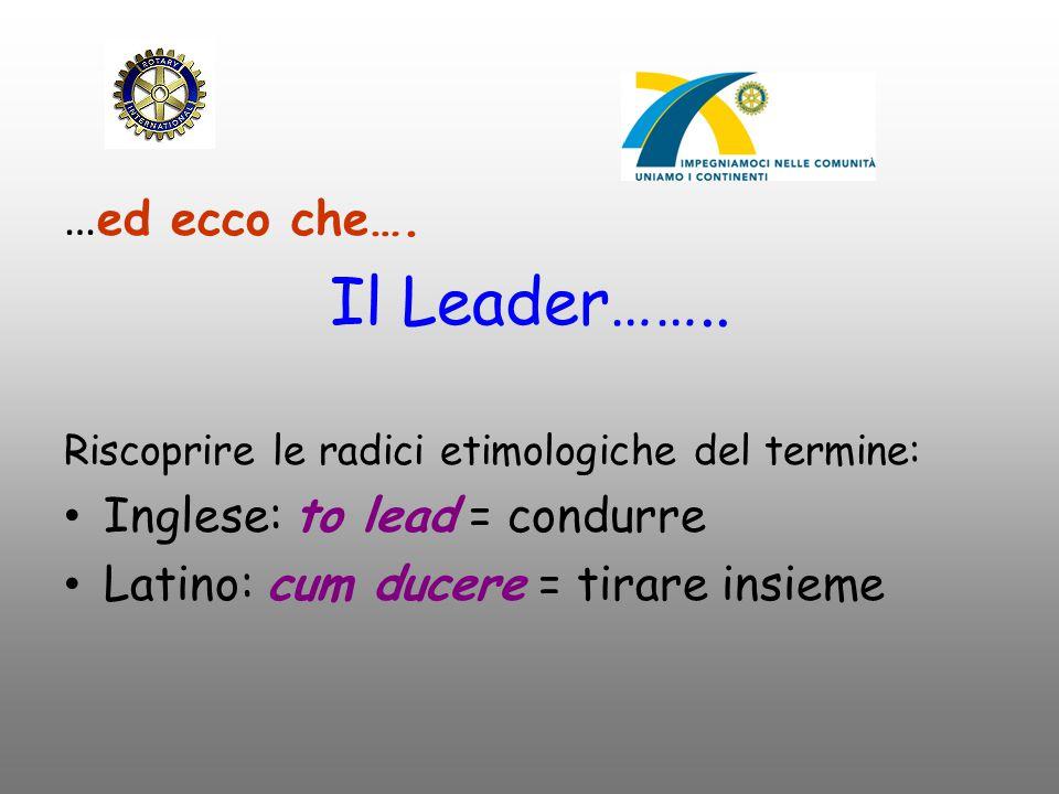 Il Leader…….. …ed ecco che…. Inglese: to lead = condurre