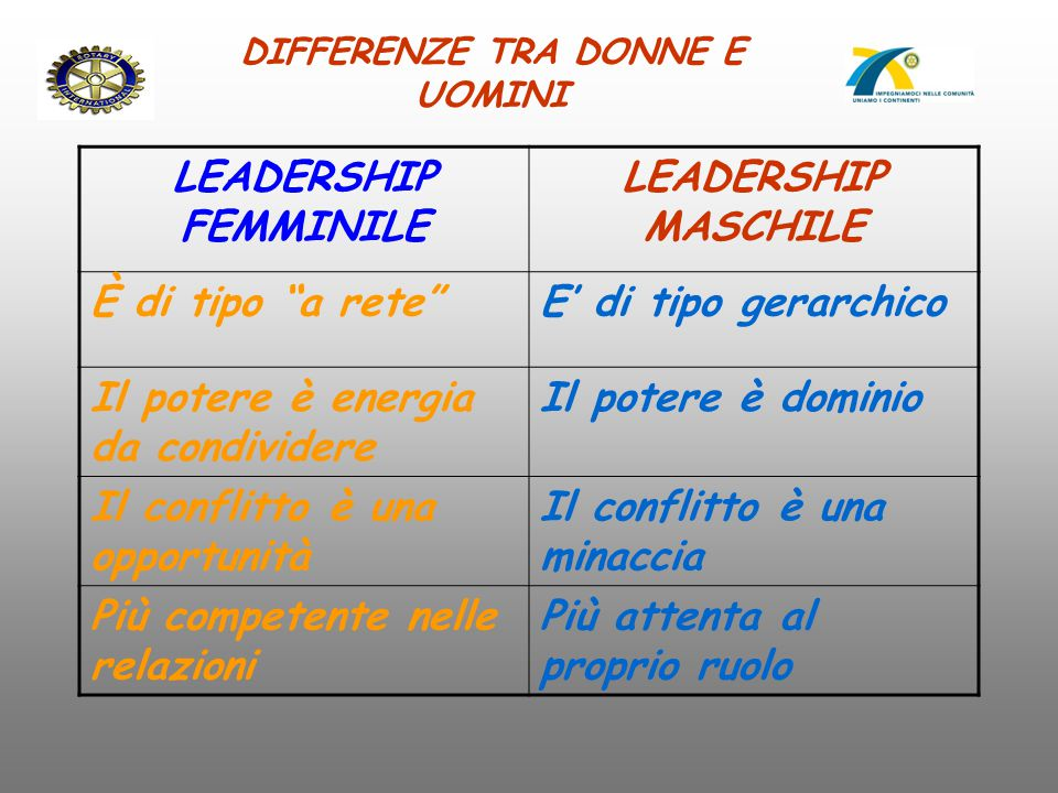 DIFFERENZE TRA DONNE E UOMINI