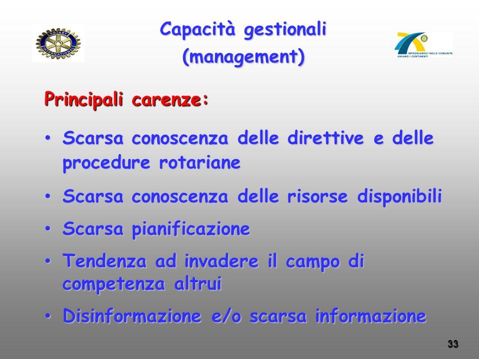 Capacità gestionali (management)