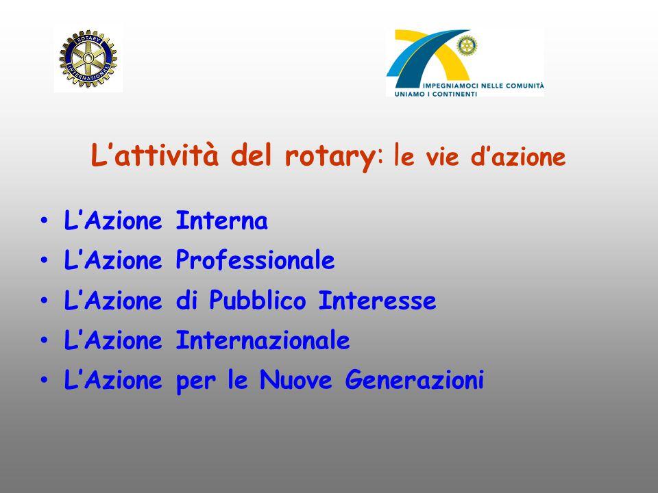 L'attività del rotary: le vie d'azione