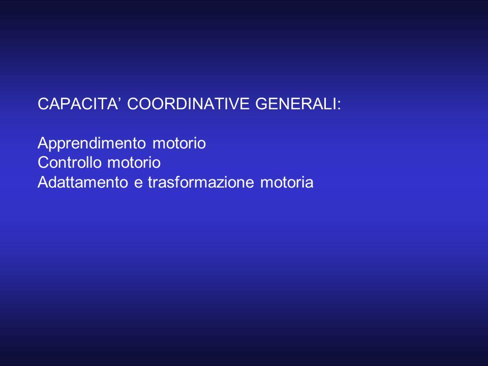 CAPACITA' COORDINATIVE GENERALI: Apprendimento motorio Controllo motorio Adattamento e trasformazione motoria