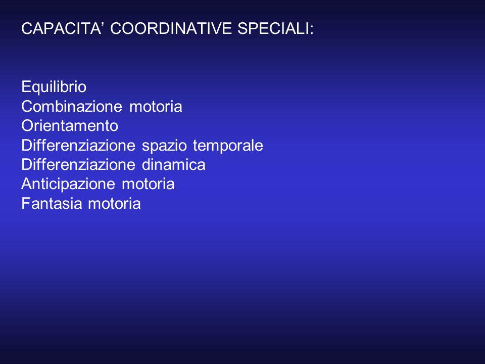 CAPACITA' COORDINATIVE SPECIALI: Equilibrio Combinazione motoria Orientamento Differenziazione spazio temporale Differenziazione dinamica Anticipazione motoria Fantasia motoria