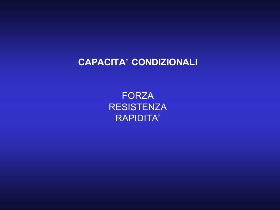 CAPACITA' CONDIZIONALI FORZA RESISTENZA RAPIDITA'