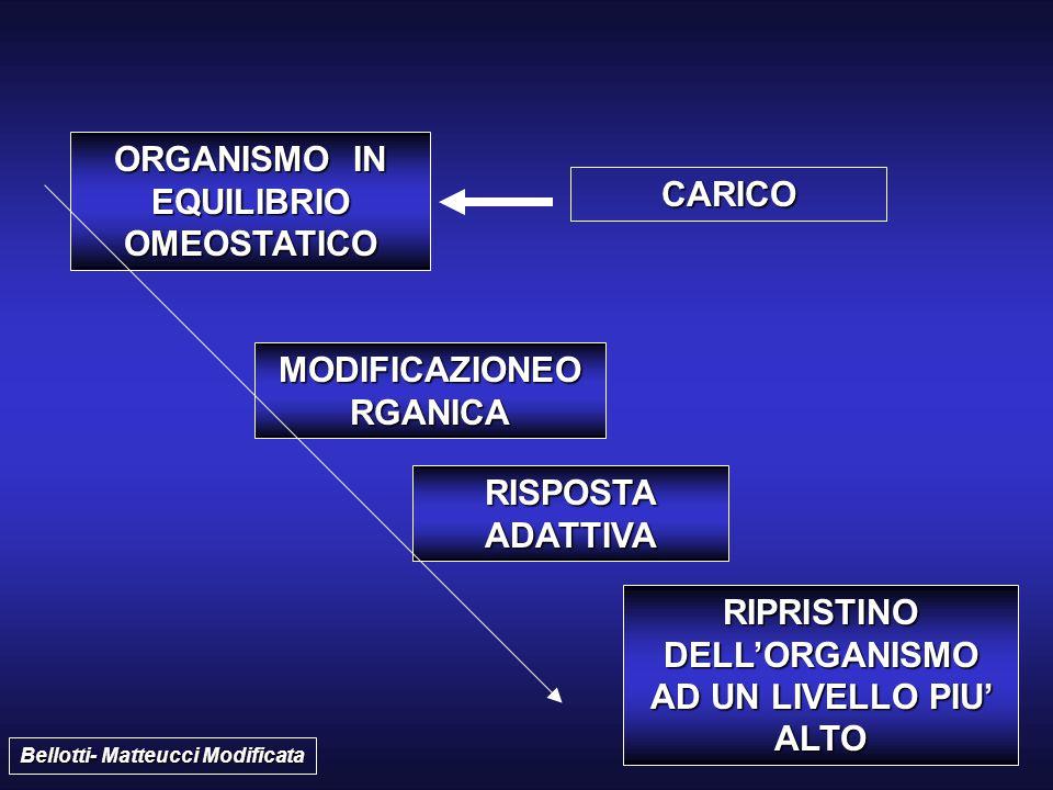 ORGANISMO IN EQUILIBRIO OMEOSTATICO CARICO