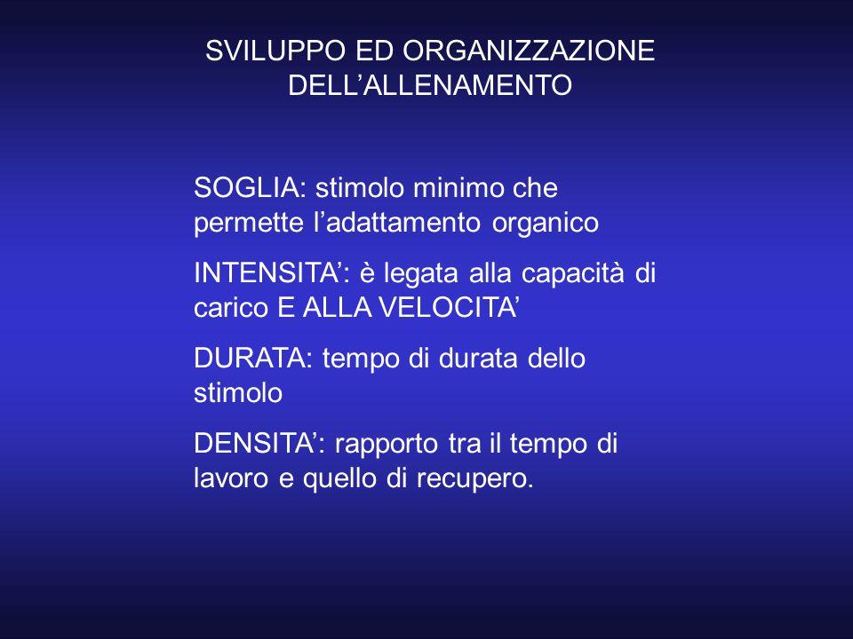 SVILUPPO ED ORGANIZZAZIONE DELL'ALLENAMENTO