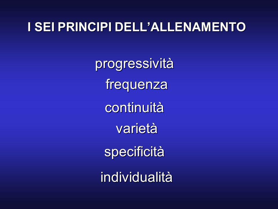 I SEI PRINCIPI DELL'ALLENAMENTO