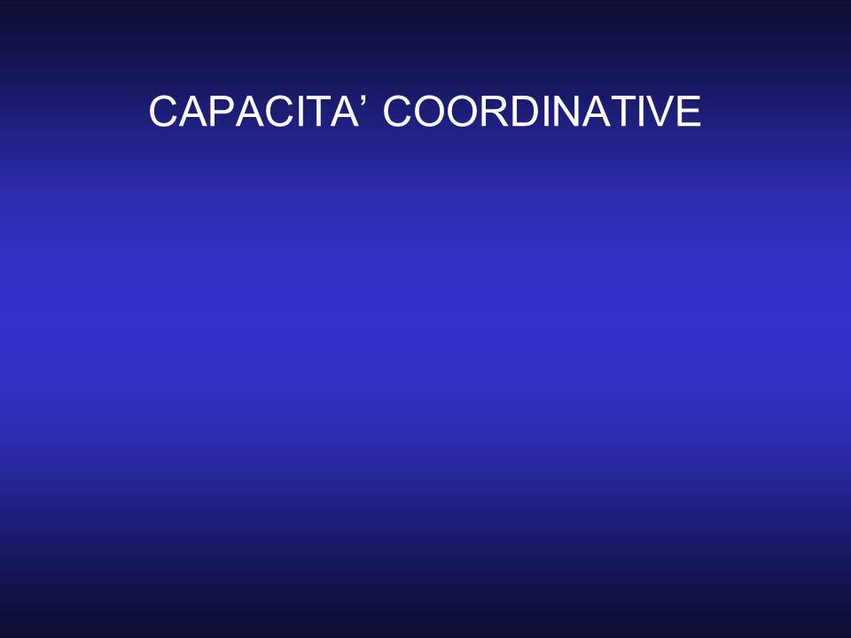 CAPACITA' COORDINATIVE