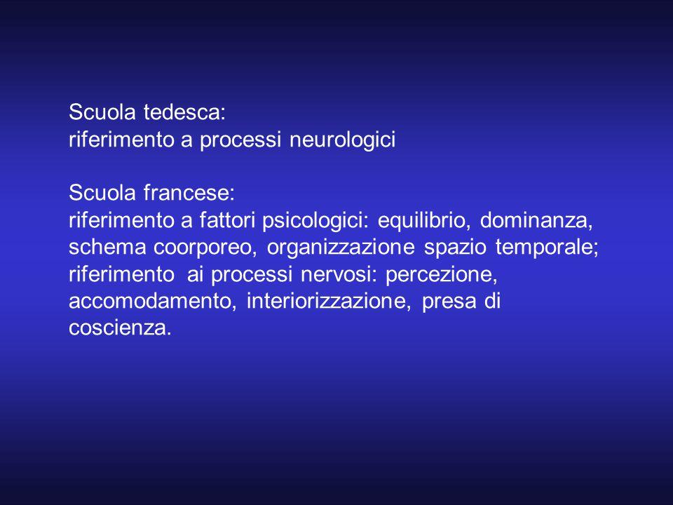 Scuola tedesca: riferimento a processi neurologici Scuola francese: riferimento a fattori psicologici: equilibrio, dominanza, schema coorporeo, organizzazione spazio temporale; riferimento ai processi nervosi: percezione, accomodamento, interiorizzazione, presa di coscienza.