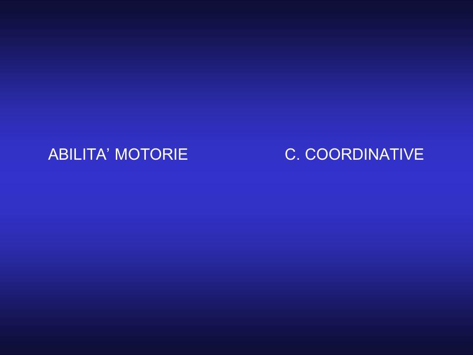 ABILITA' MOTORIE C. COORDINATIVE