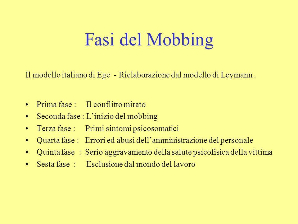 Fasi del Mobbing Il modello italiano di Ege - Rielaborazione dal modello di Leymann . Prima fase : Il conflitto mirato.