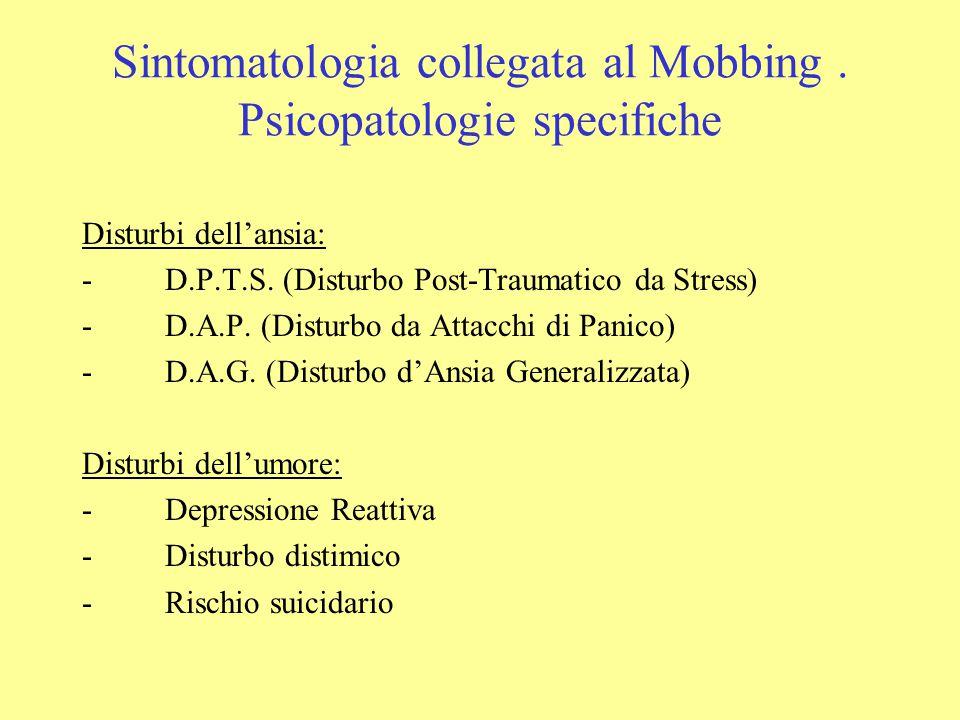 Sintomatologia collegata al Mobbing . Psicopatologie specifiche