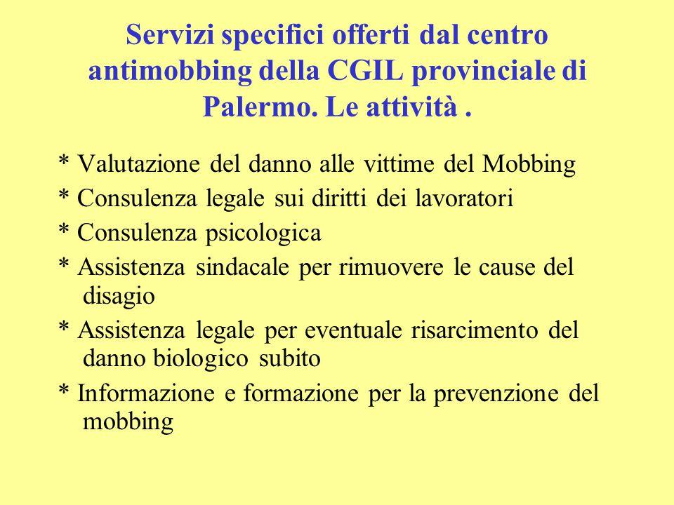 Servizi specifici offerti dal centro antimobbing della CGIL provinciale di Palermo. Le attività .