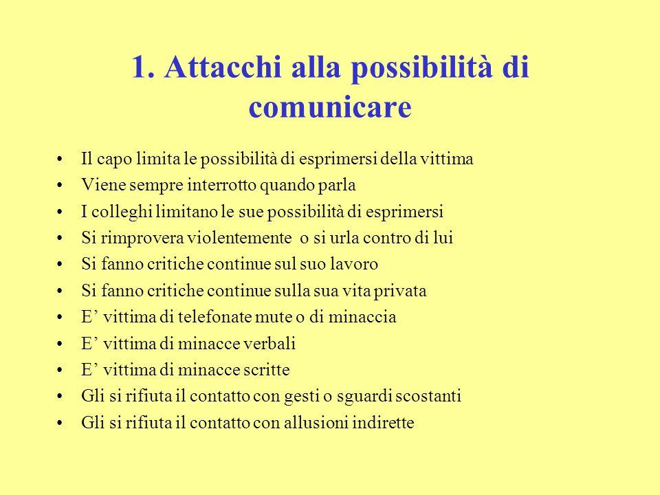 1. Attacchi alla possibilità di comunicare