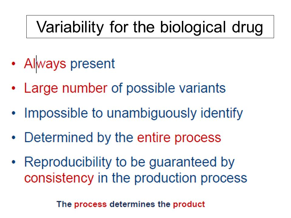 Variability for the biological drug