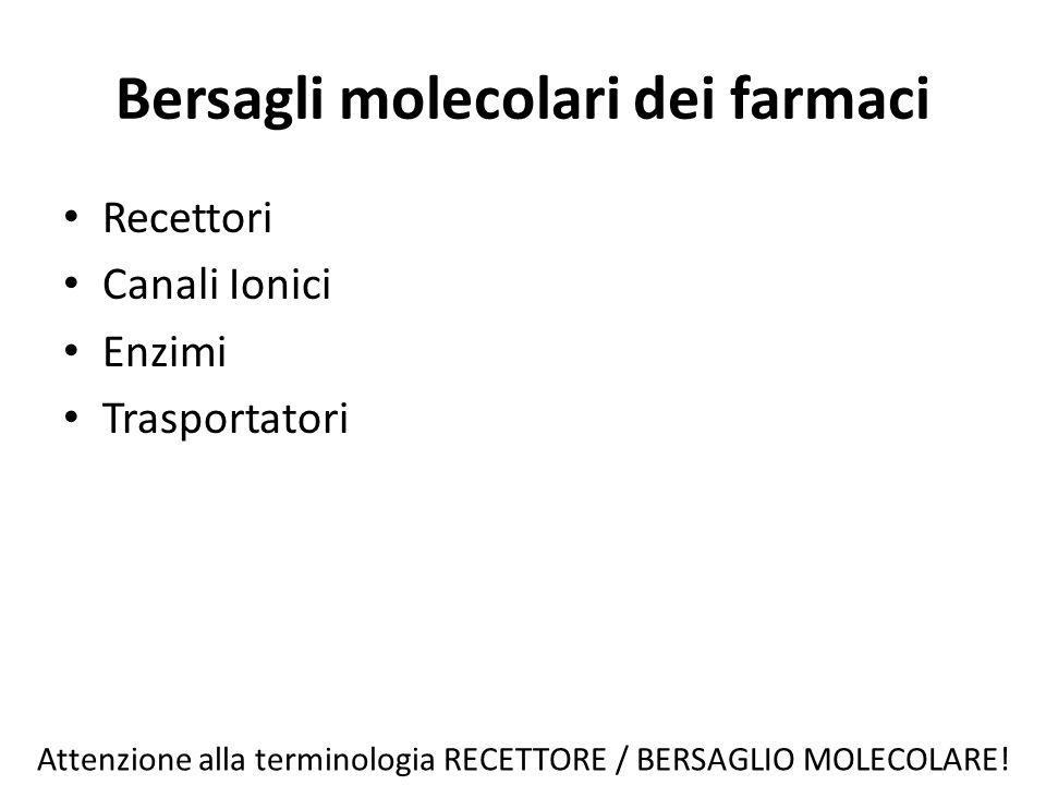Bersagli molecolari dei farmaci