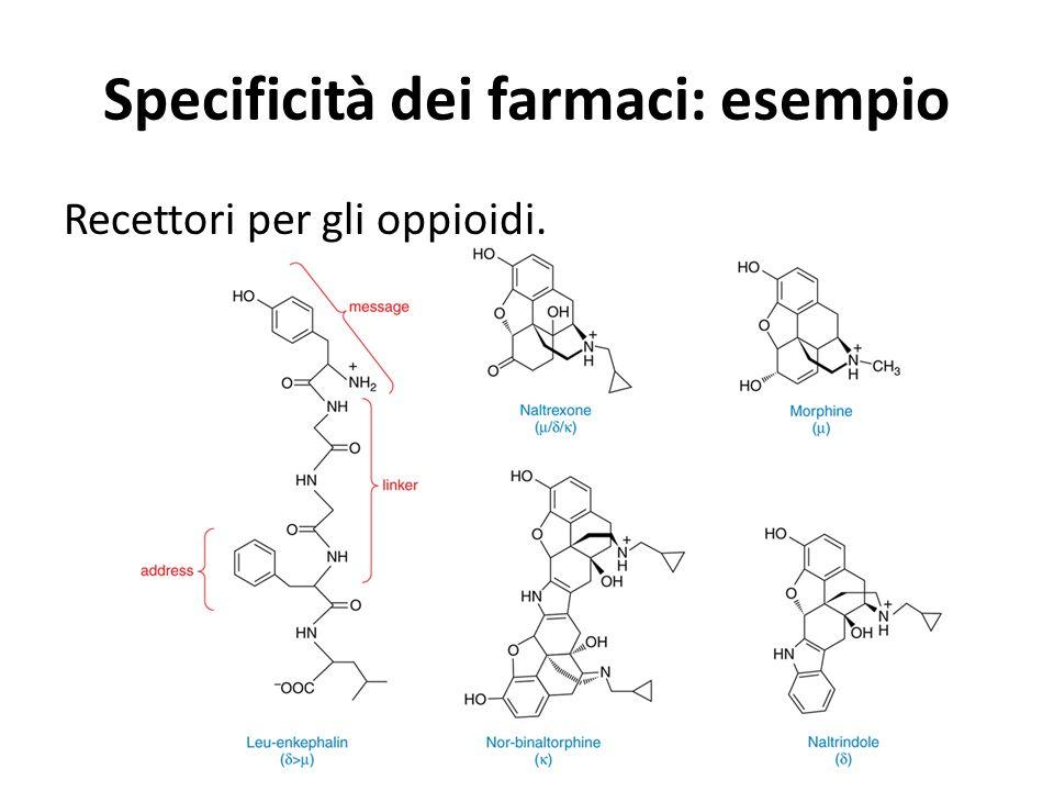 Specificità dei farmaci: esempio