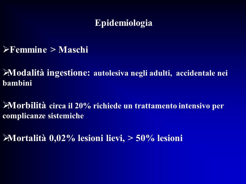 Epidemiologia Femmine > Maschi. Modalità ingestione: autolesiva negli adulti, accidentale nei bambini.