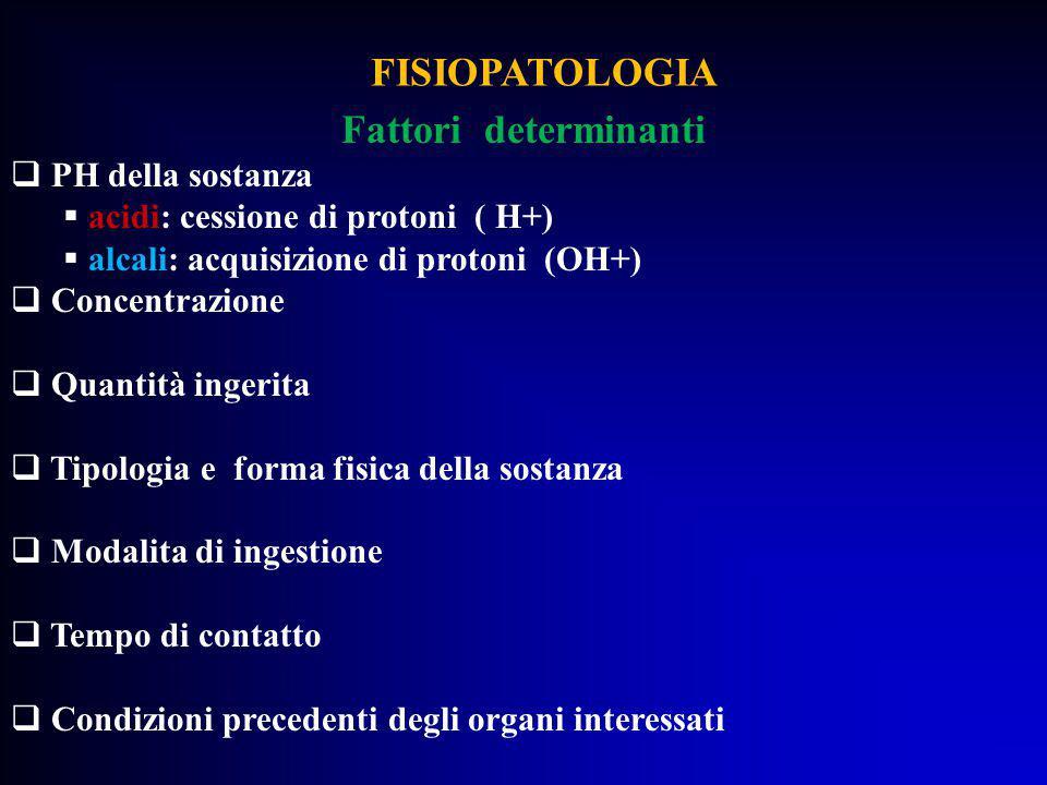 FISIOPATOLOGIA Fattori determinanti PH della sostanza
