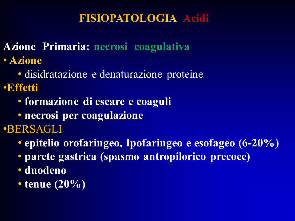 FISIOPATOLOGIA Acidi Azione Primaria: necrosi coagulativa. Azione. disidratazione e denaturazione proteine.