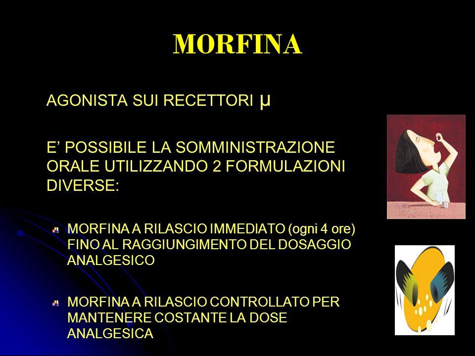 MORFINA AGONISTA SUI RECETTORI μ
