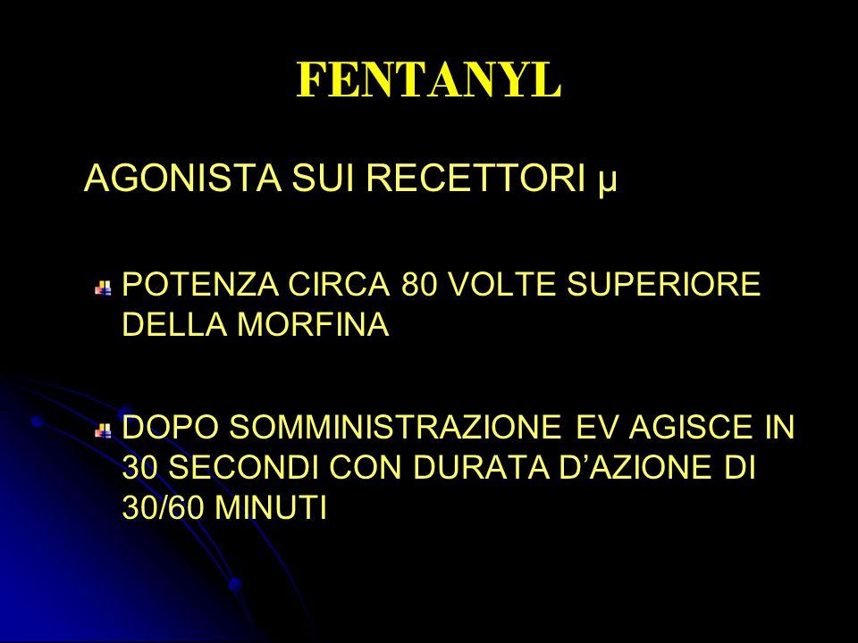 FENTANYL AGONISTA SUI RECETTORI μ
