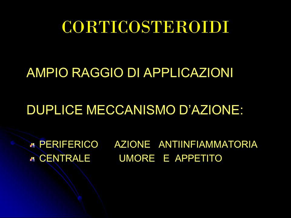 CORTICOSTEROIDI DUPLICE MECCANISMO D'AZIONE: