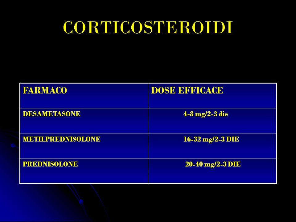CORTICOSTEROIDI FARMACO DOSE EFFICACE DESAMETASONE 4-8 mg/2-3 die