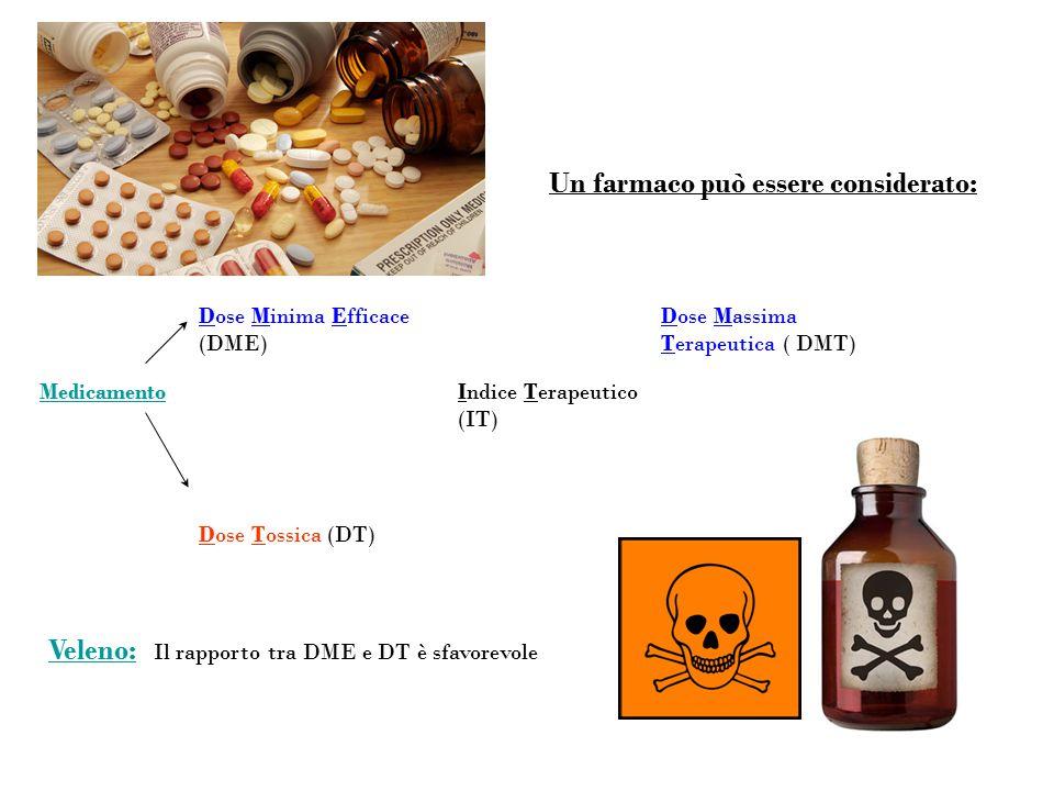 Un farmaco può essere considerato: