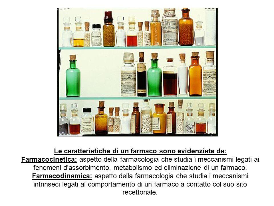 Le caratteristiche di un farmaco sono evidenziate da:
