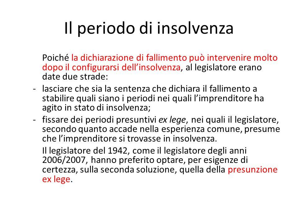 Il periodo di insolvenza