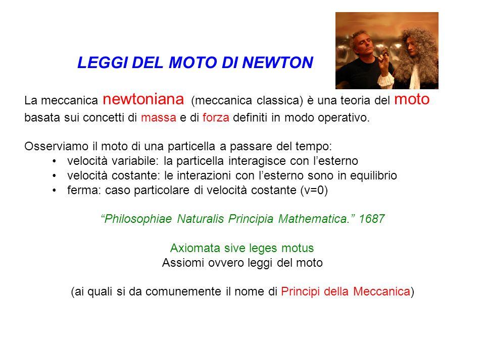 LEGGI DEL MOTO DI NEWTON
