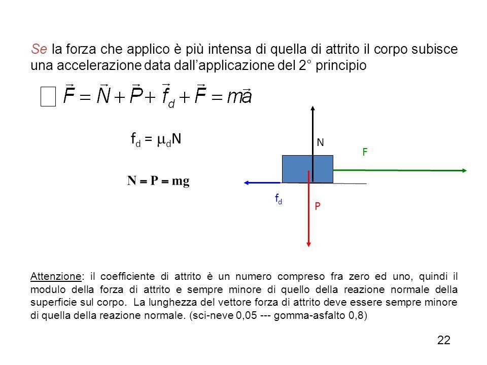 Se la forza che applico è più intensa di quella di attrito il corpo subisce una accelerazione data dall'applicazione del 2° principio