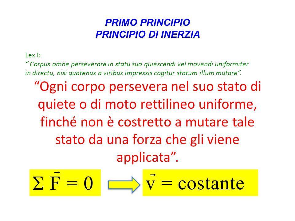 PRIMO PRINCIPIO PRINCIPIO DI INERZIA. Lex I: Corpus omne perseverare in statu suo quiescendi vel movendi uniformiter.