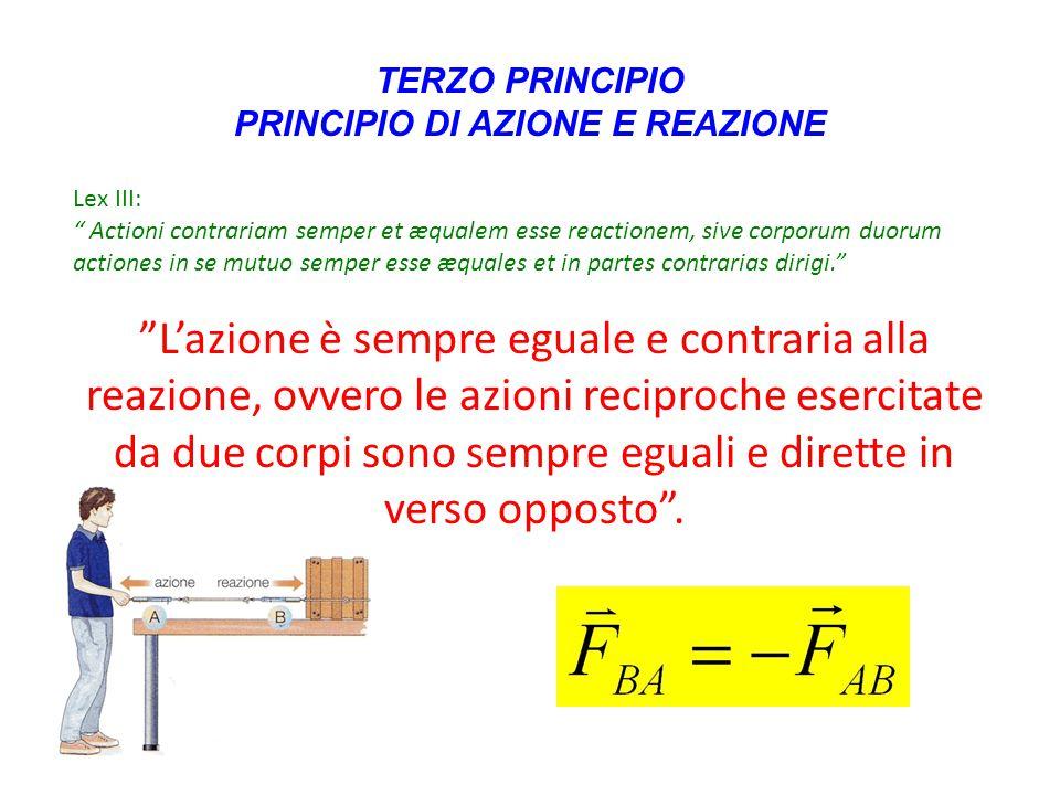 PRINCIPIO DI AZIONE E REAZIONE