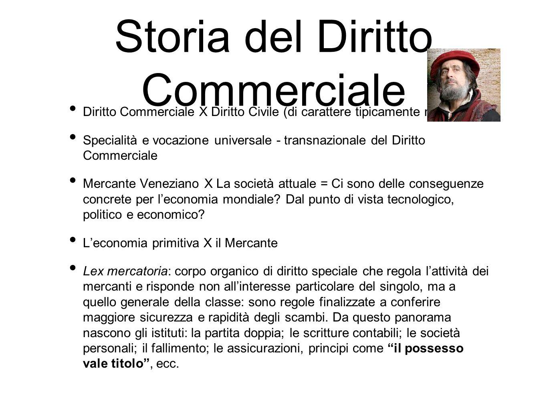 Storia del Diritto Commerciale