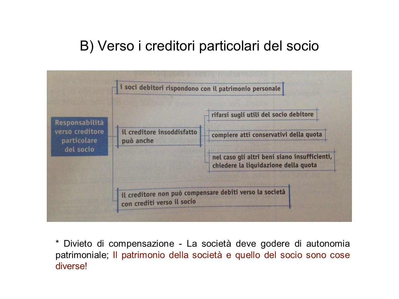 B) Verso i creditori particolari del socio