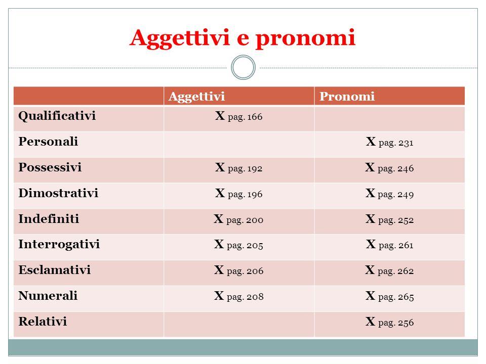 Aggettivi e pronomi Aggettivi Pronomi Qualificativi X pag. 166