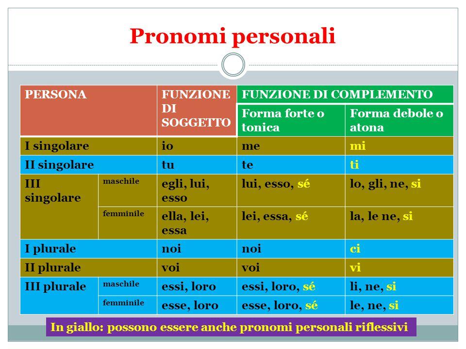 Pronomi personali PERSONA FUNZIONE DI SOGGETTO FUNZIONE DI COMPLEMENTO