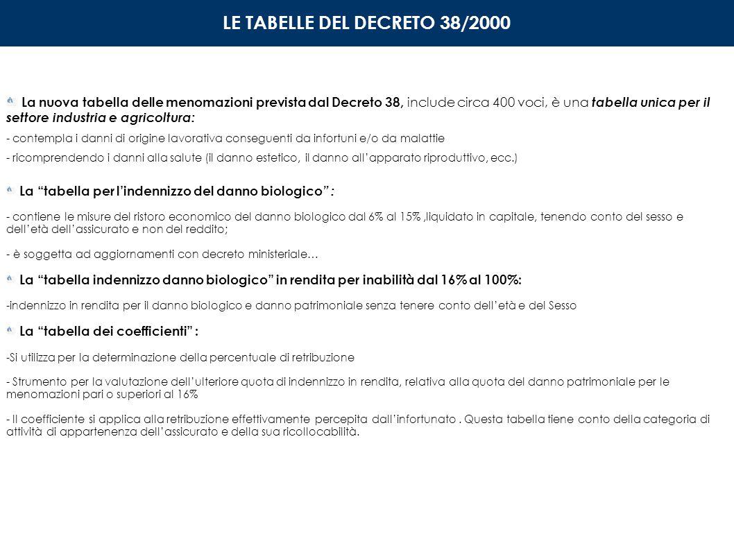 LE TABELLE DEL DECRETO 38/2000