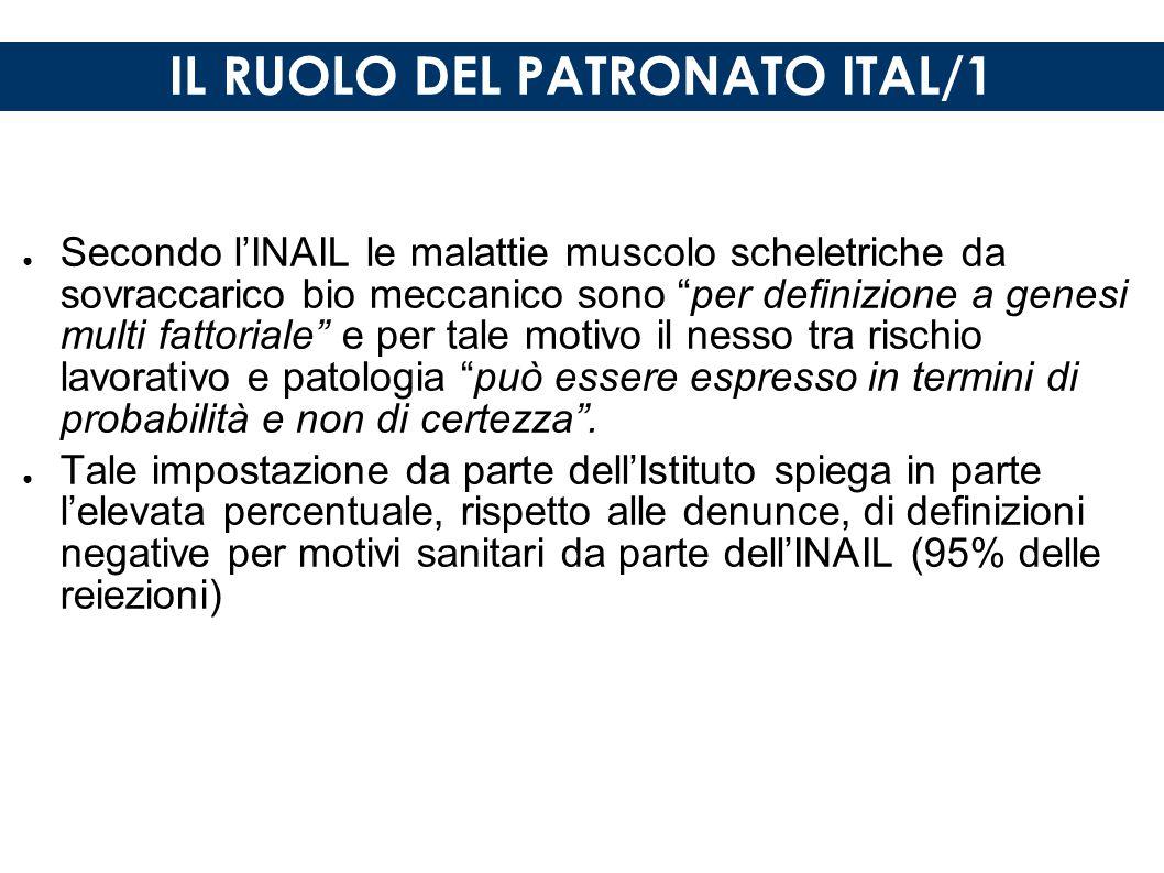 IL RUOLO DEL PATRONATO ITAL/1