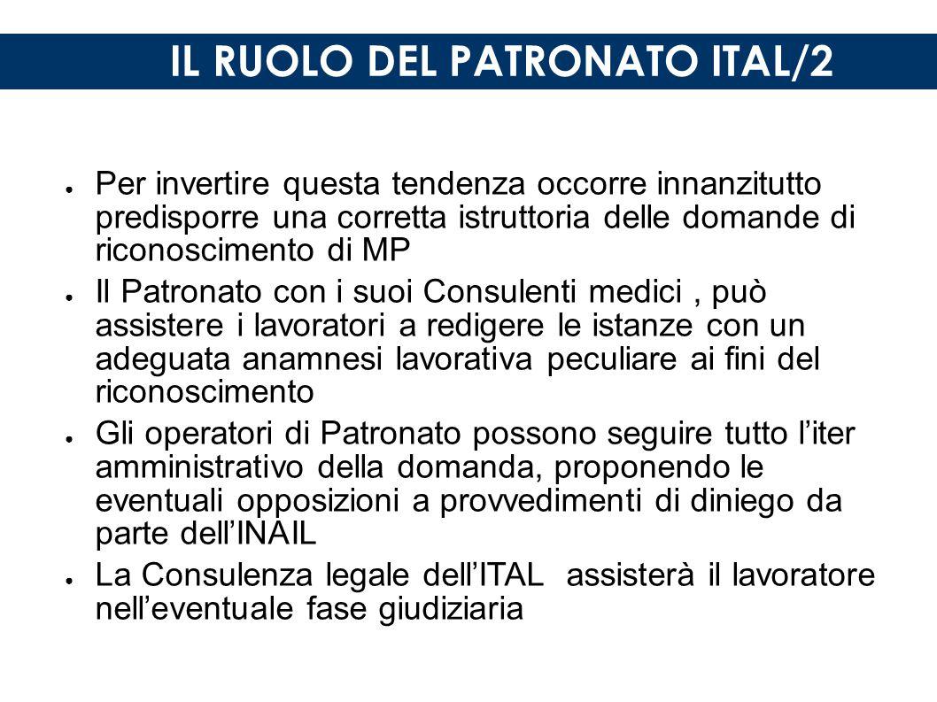 IL RUOLO DEL PATRONATO ITAL/2