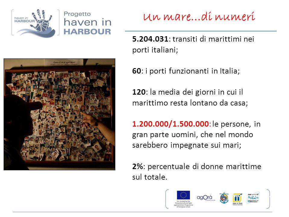 Un mare…di numeri 5.204.031: transiti di marittimi nei porti italiani;