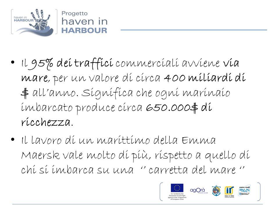 Il 95% dei traffici commerciali avviene via mare, per un valore di circa 400 miliardi di $ all'anno. Significa che ogni marinaio imbarcato produce circa 650.000$ di ricchezza.