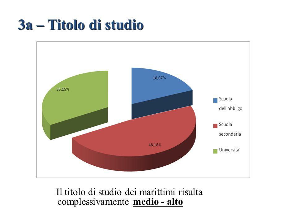 3a – Titolo di studio Il titolo di studio dei marittimi risulta complessivamente medio - alto