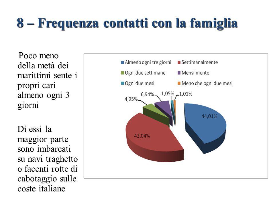 8 – Frequenza contatti con la famiglia